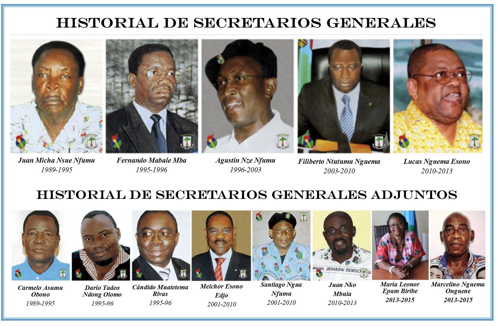 Historial de Secretarios